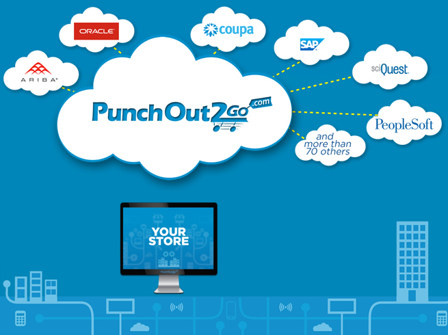 PunchOut2Go Connector