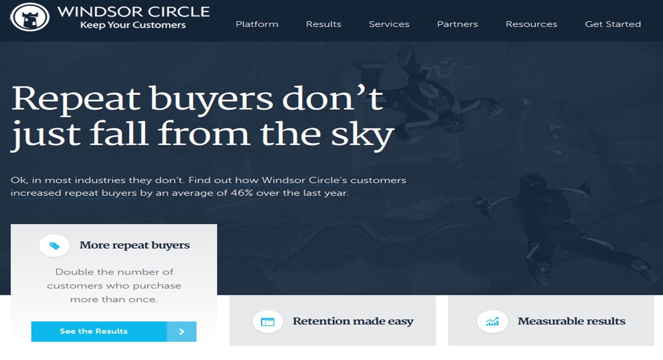 SalesForce Marketing Cloud Connector by Windsor Circle